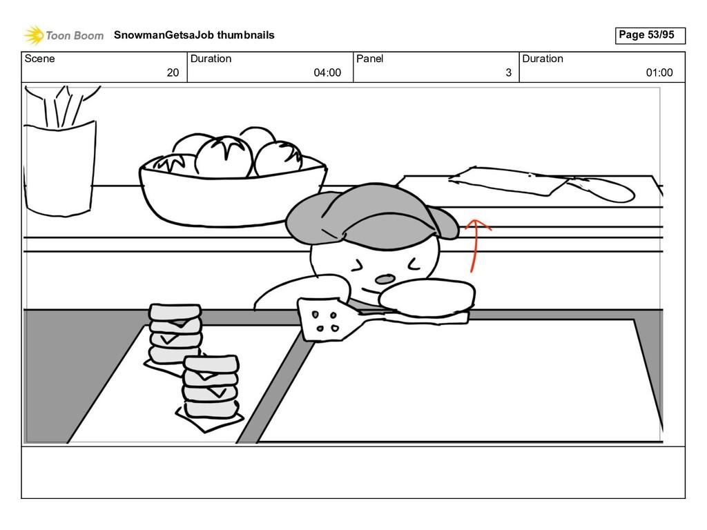 Scene 20 Duration 04:00 Panel 3 Duration 01:00 ...