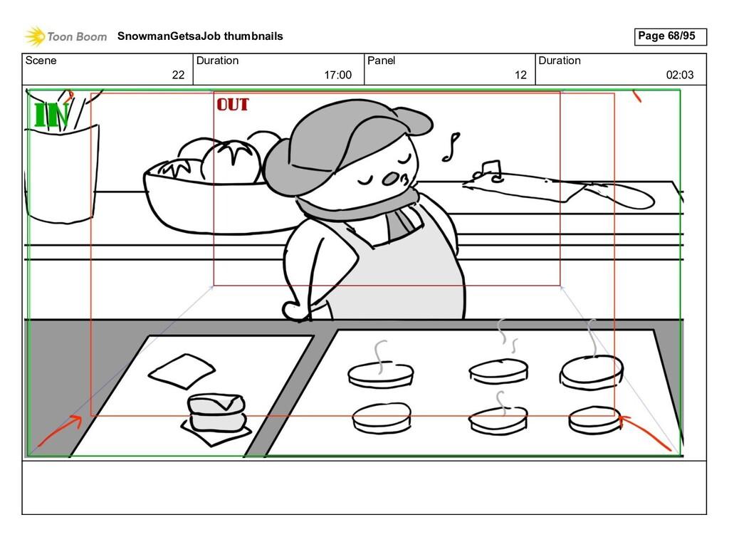 Scene 22 Duration 17:00 Panel 12 Duration 02:03...
