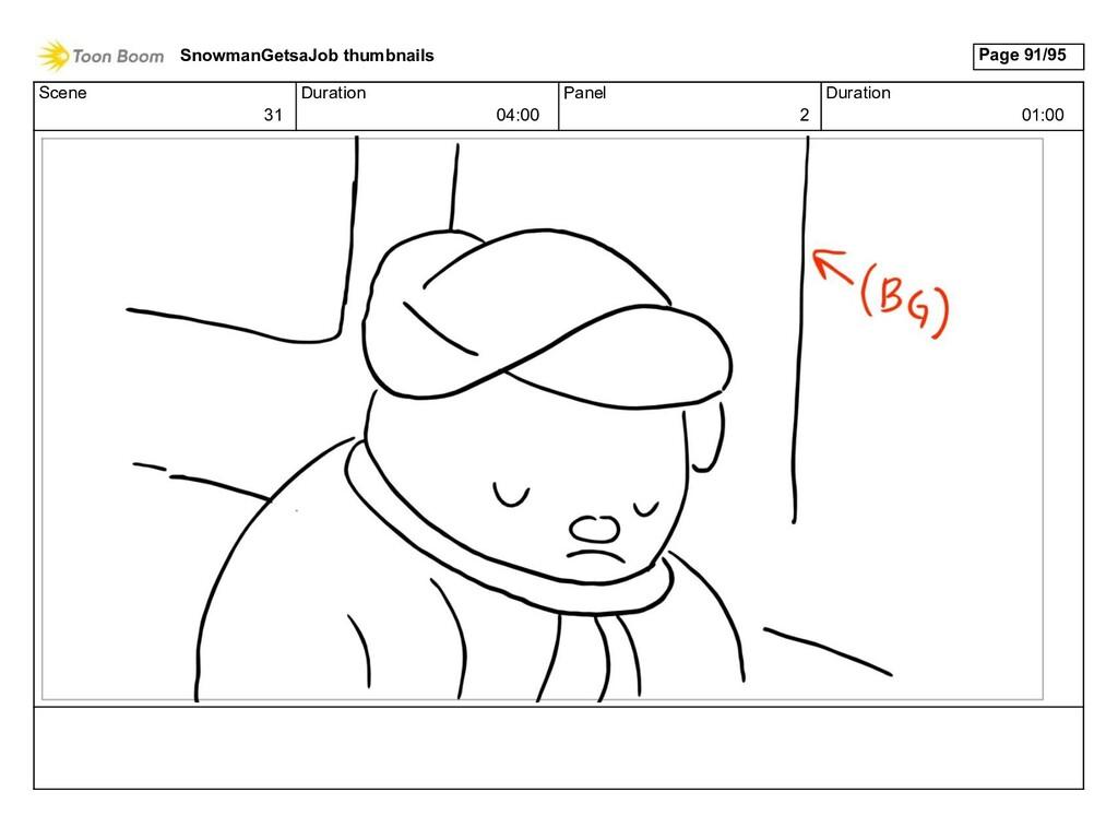 Scene 31 Duration 04:00 Panel 2 Duration 01:00 ...