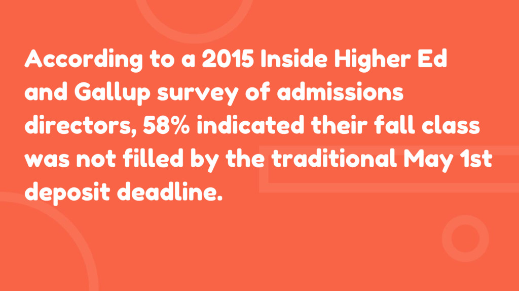 According to a 2015 Inside Higher Ed and Gallup...