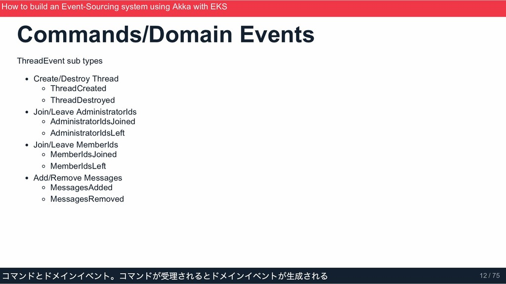 Commands/Domain Events ThreadEvent sub types Cr...
