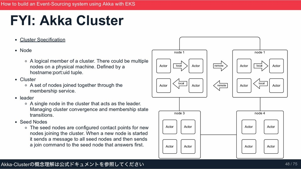 Cluster Specification Node A logical member of ...