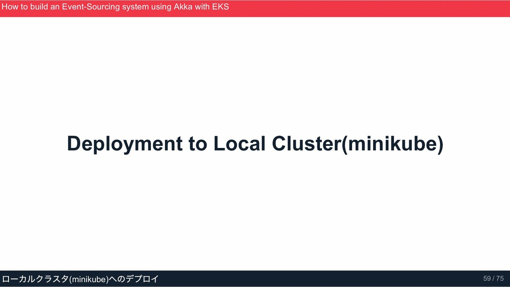 Deployment to Local Cluster(minikube) How to bu...