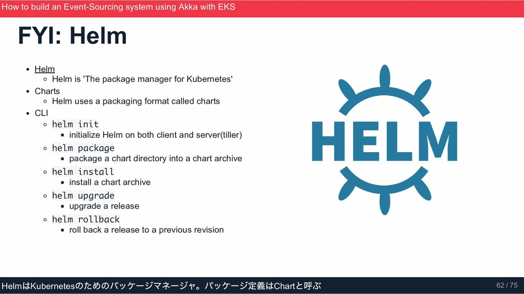 Helm Helm is 'The package manager for Kubernete...