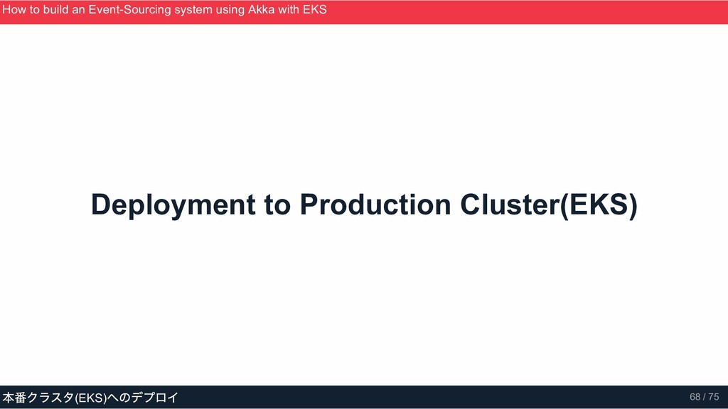 Deployment to Production Cluster(EKS) How to bu...