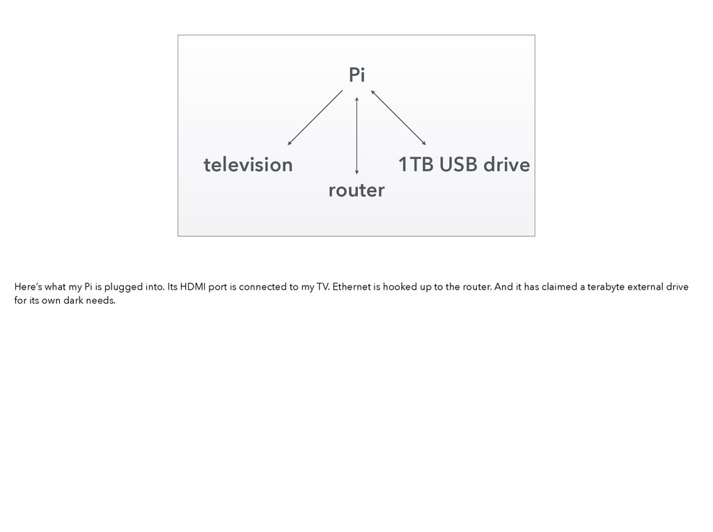 Pi router 1TB USB drive television Here's what ...