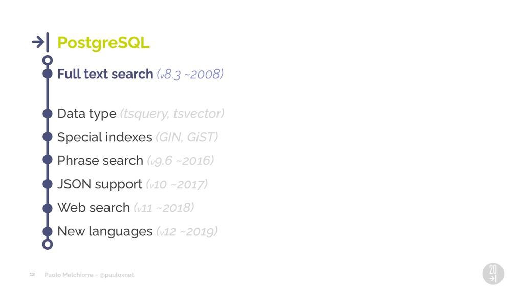 Paolo Melchiorre ~ @pauloxnet 12 PostgreSQL Ful...