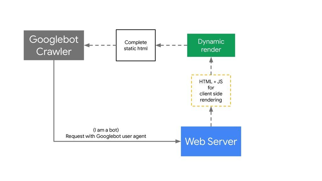 Googlebot Crawler Web Server HTML + JS for clie...