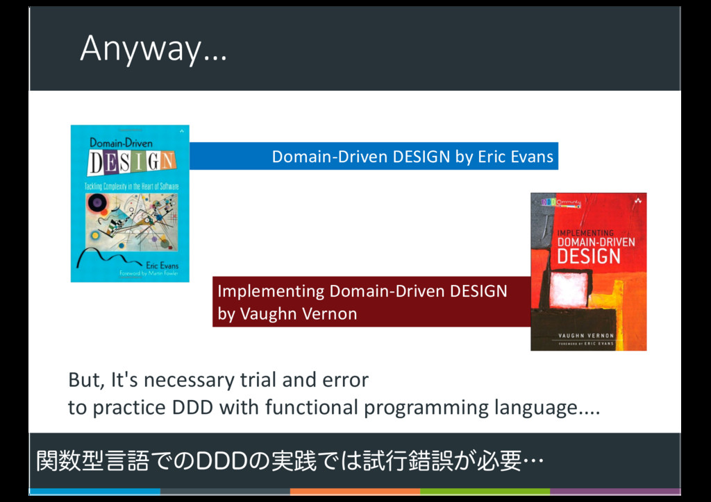Anyway… 11 Domain-Driven DESIGN by Eric Evans I...