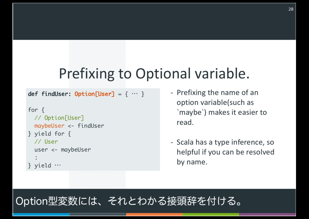 Prefixing to Optional variable. 28 - - : - / - ...