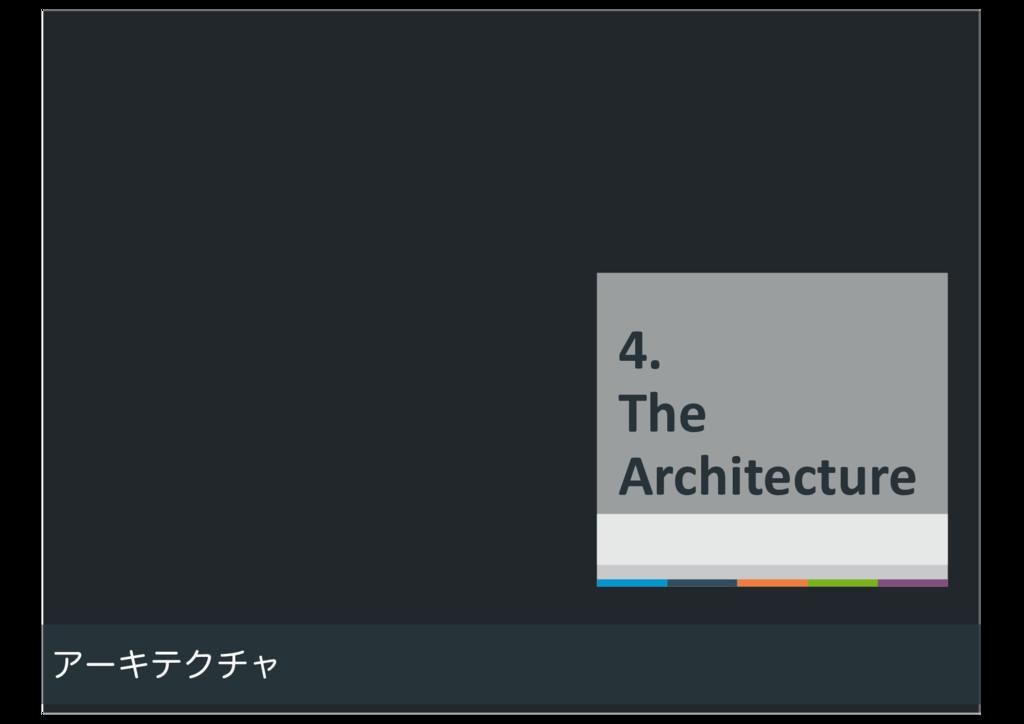 30 4. The Architecture ΞʔΩςΫνϟ