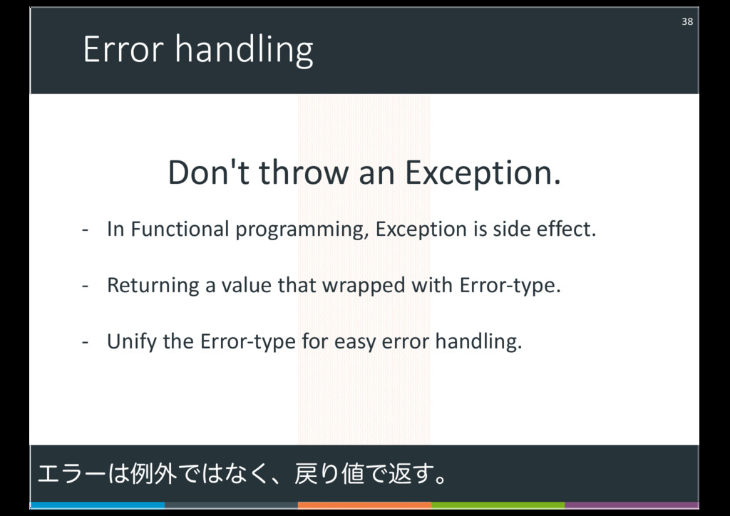Error handling 38 Don't throw an Exception. - I...