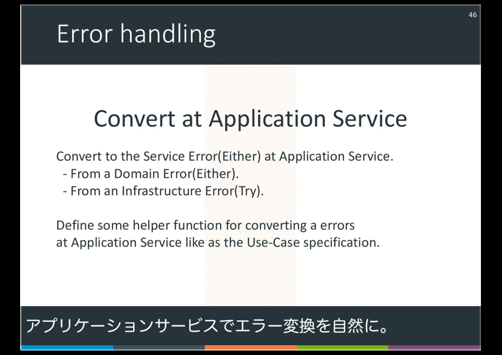 Error handling 46 Convert at Application Servic...