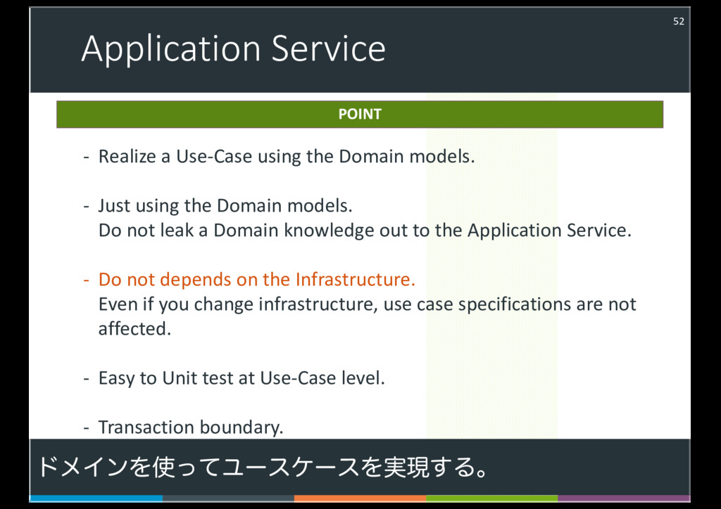 Application Service 52 - Realize a Use-Case usi...