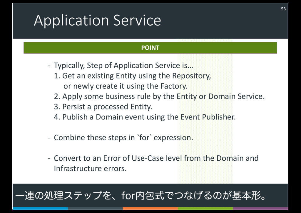 Application Service 53 - Typically, Step of App...
