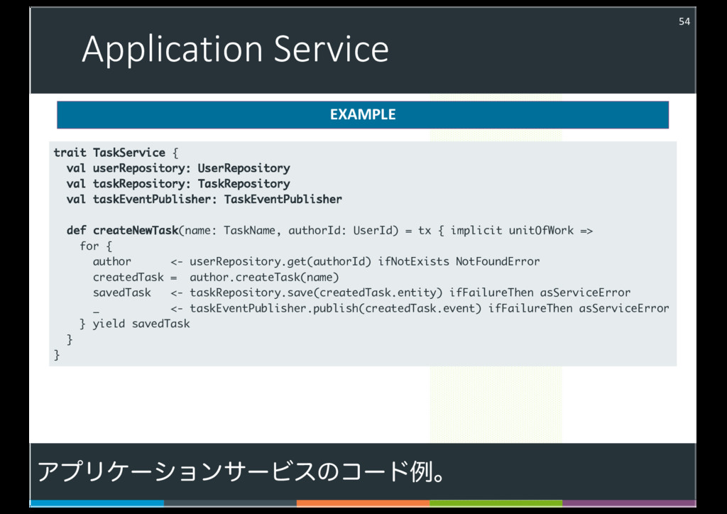 Application Service 54 E <E = < > F . <E . <E >...