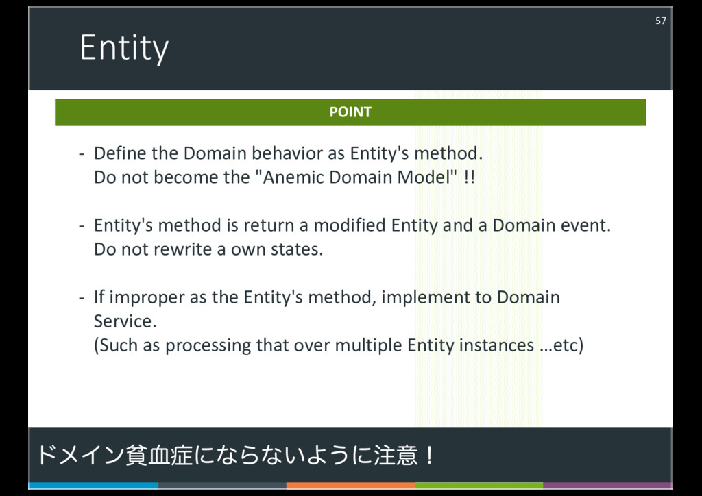 Entity 57 - Define the Domain behavior as Entit...