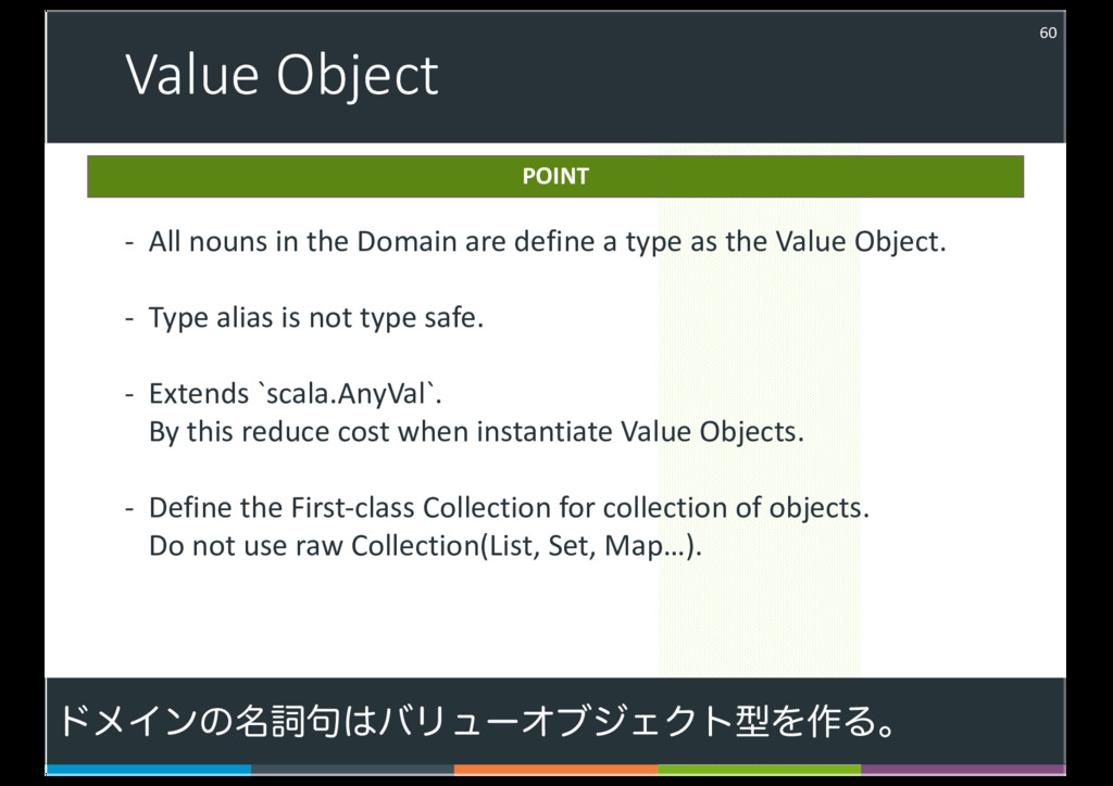 Value Object 60 - All nouns in the Domain are d...