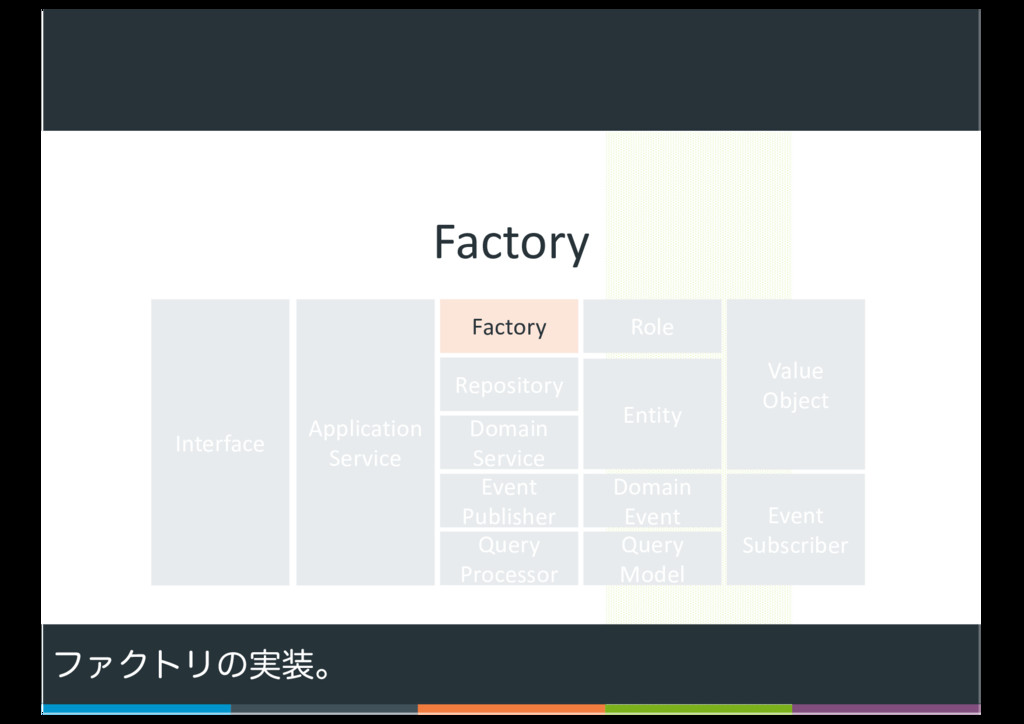 69 Factory Repository Domain Service Query Proc...