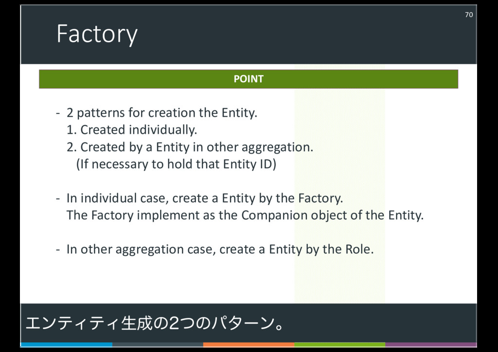Factory 70 - 2 patterns for creation the Entity...
