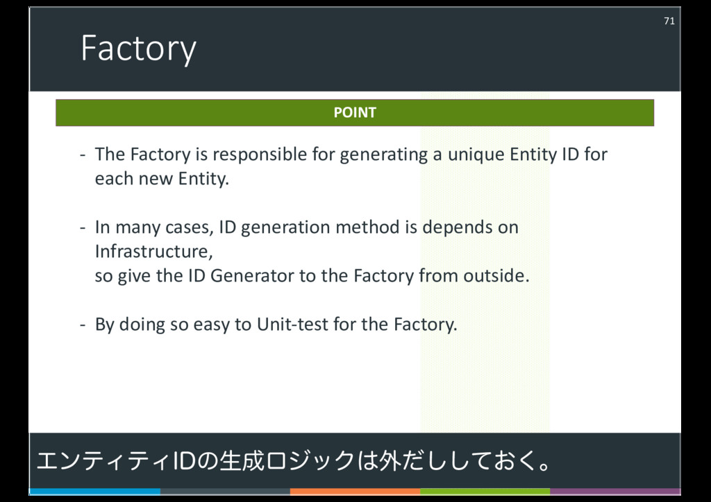 Factory 71 - The Factory is responsible for gen...