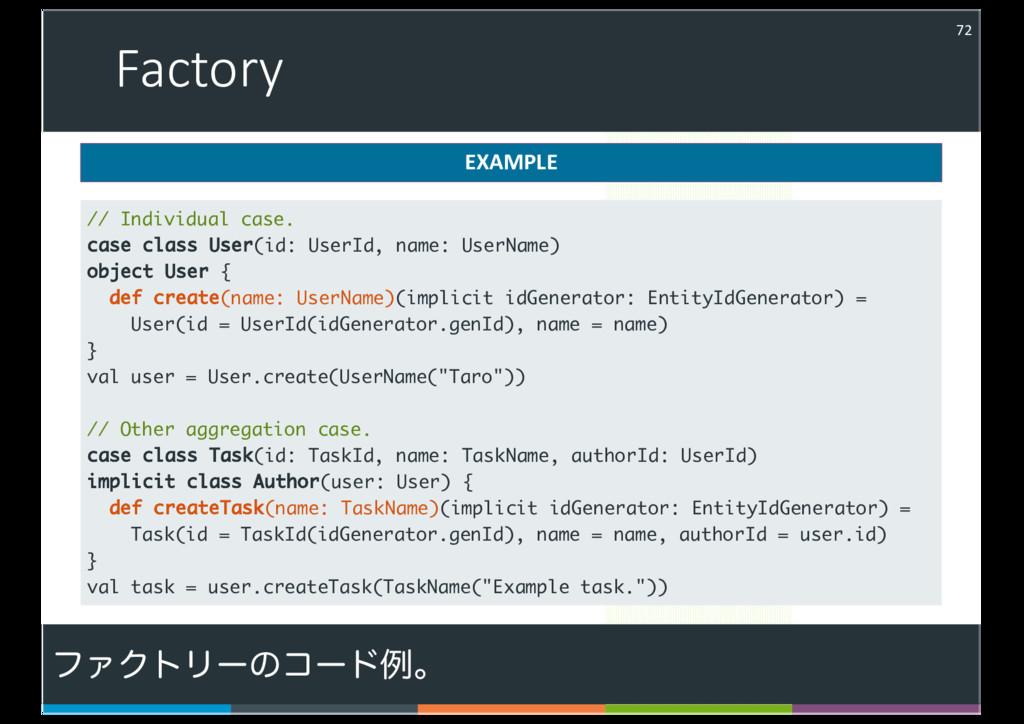 """Factory 72 /: / / :/ . . """" / . / = A . /A / . /..."""