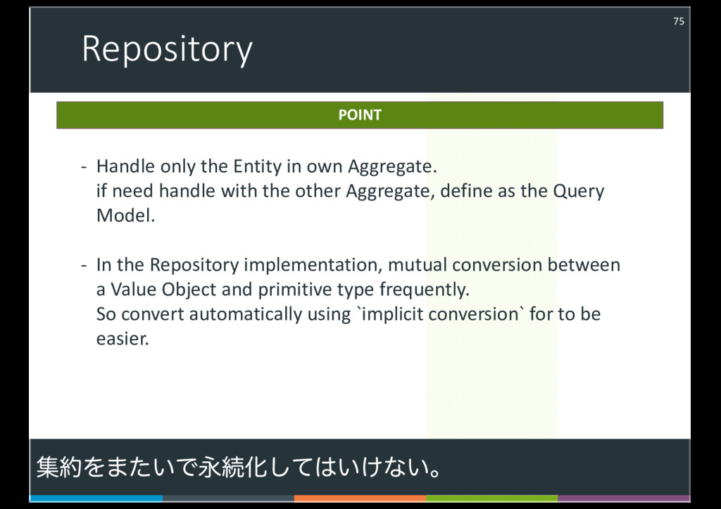Repository 75 - Handle only the Entity in own A...