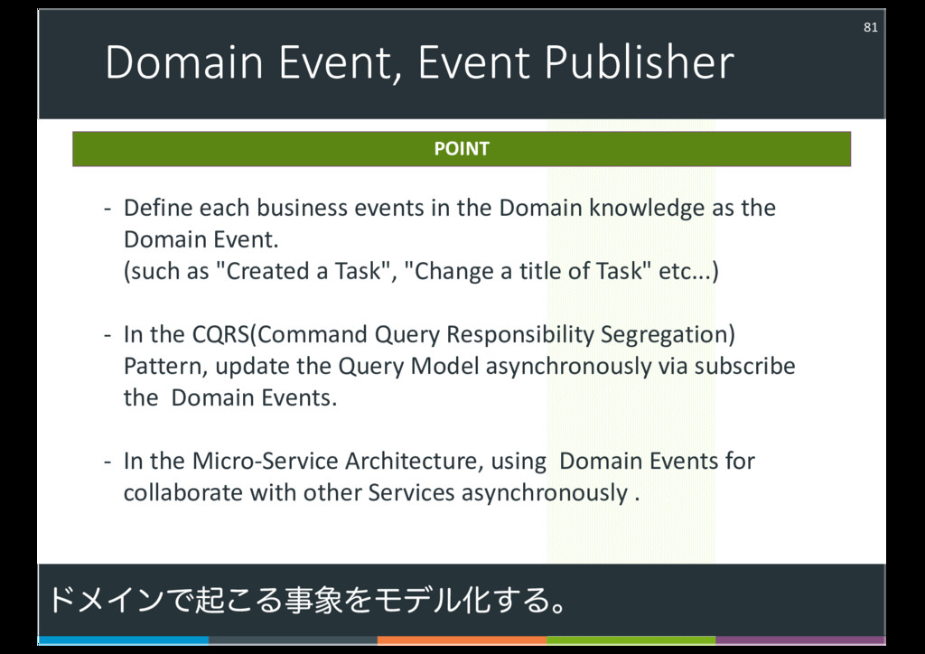 Domain Event, Event Publisher 81 - Define each ...