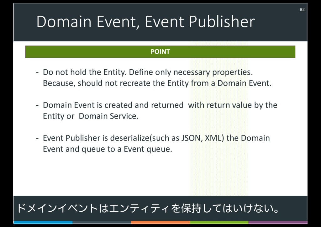 Domain Event, Event Publisher 82 - Do not hold ...