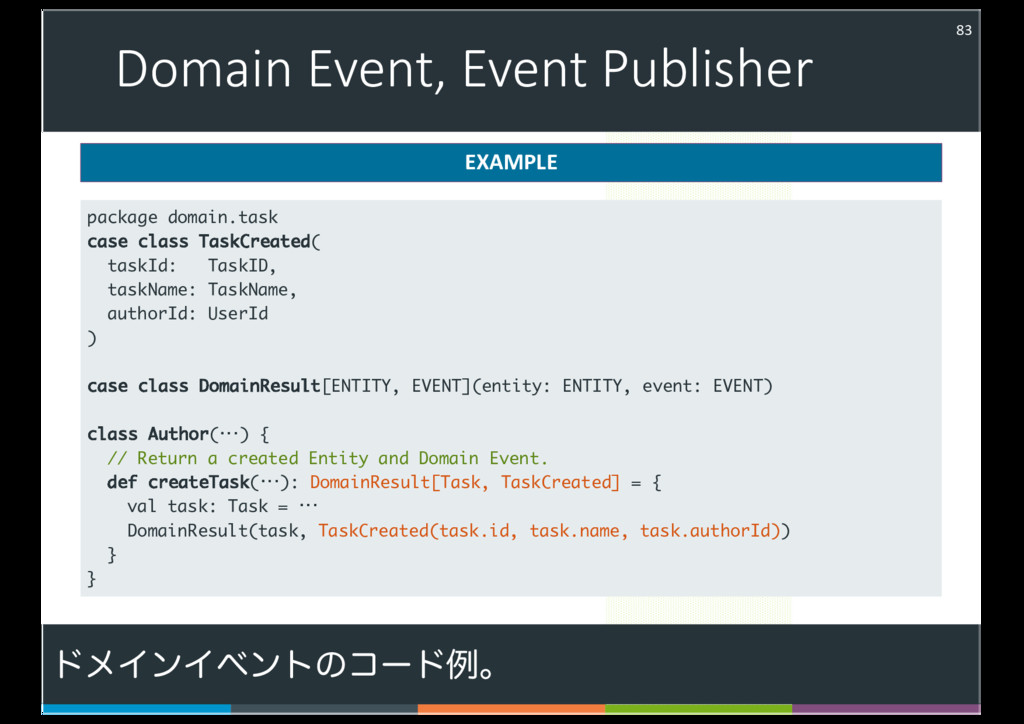 Domain Event, Event Publisher 83 = : C A C C ( ...