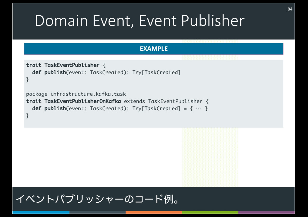 Domain Event, Event Publisher 84 C) : = ( : : =...