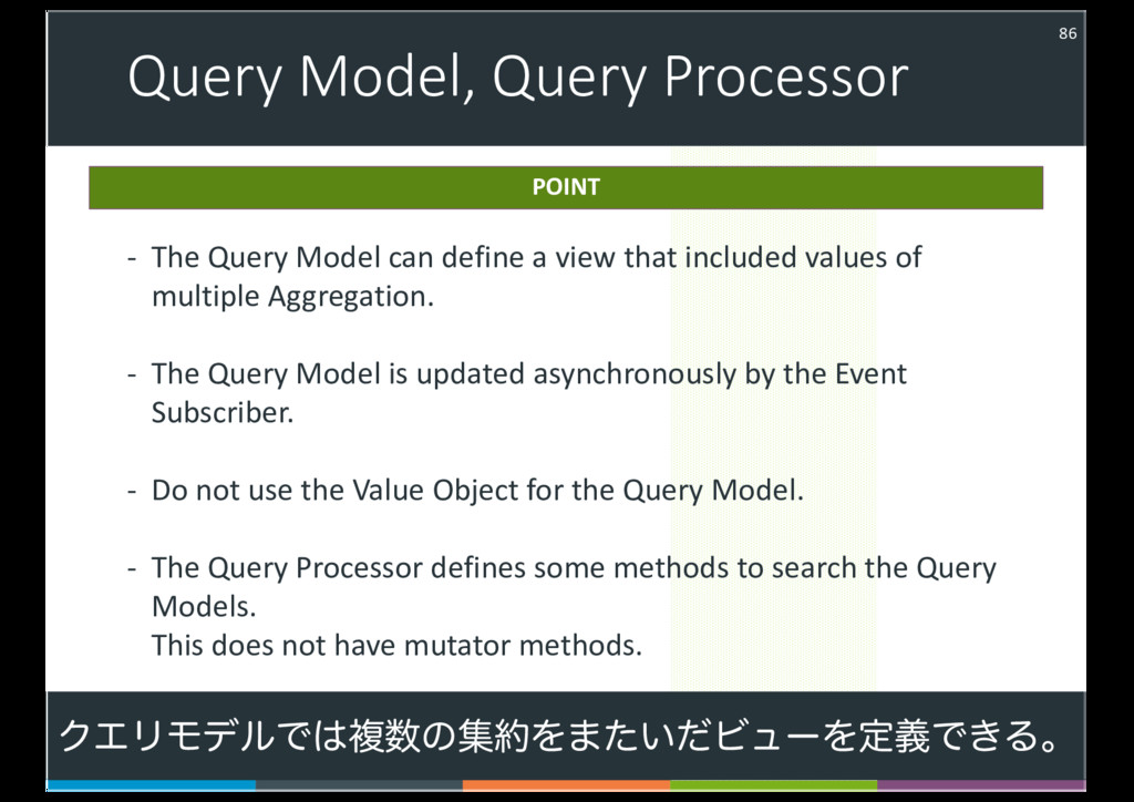 Query Model, Query Processor 86 - The Query Mod...