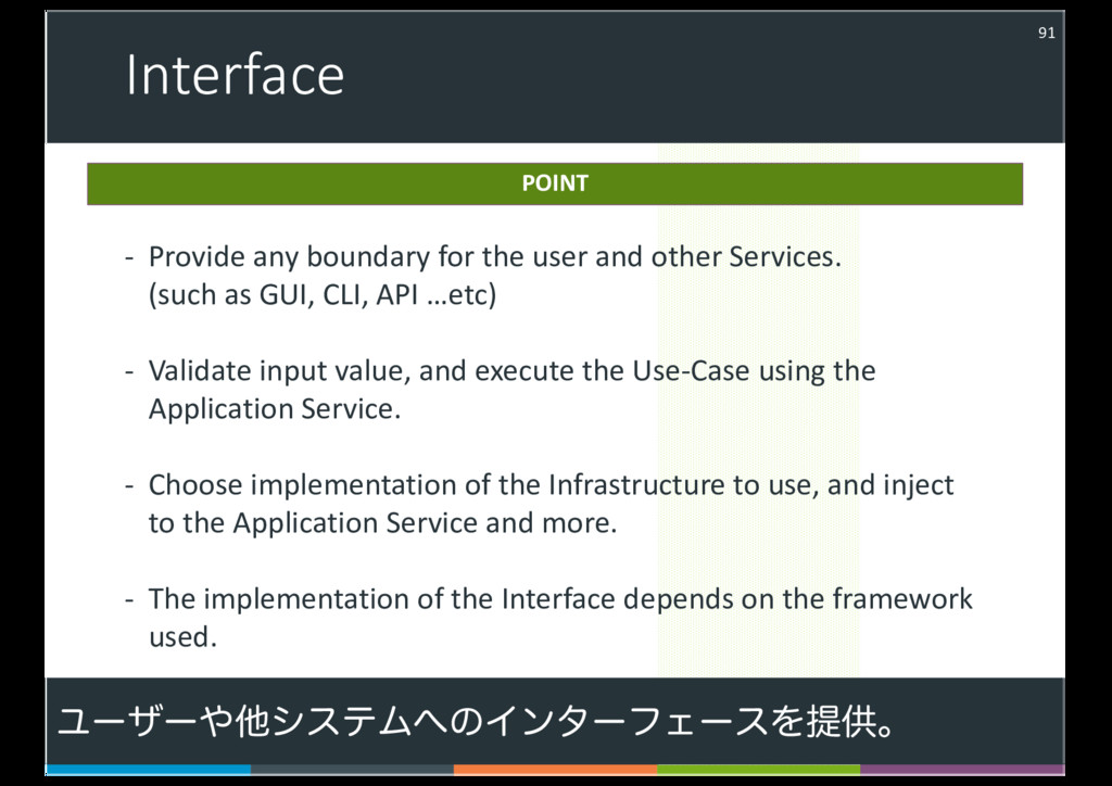 Interface 91 - Provide any boundary for the use...