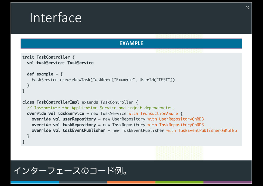 Interface 92 D N E )BA DB D E D N E D : C N E D...