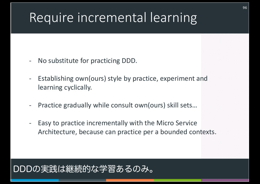Require incremental learning 96 - No substitute...