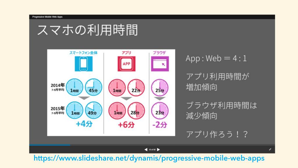Why PWA https://www.slideshare.net/dynamis/prog...