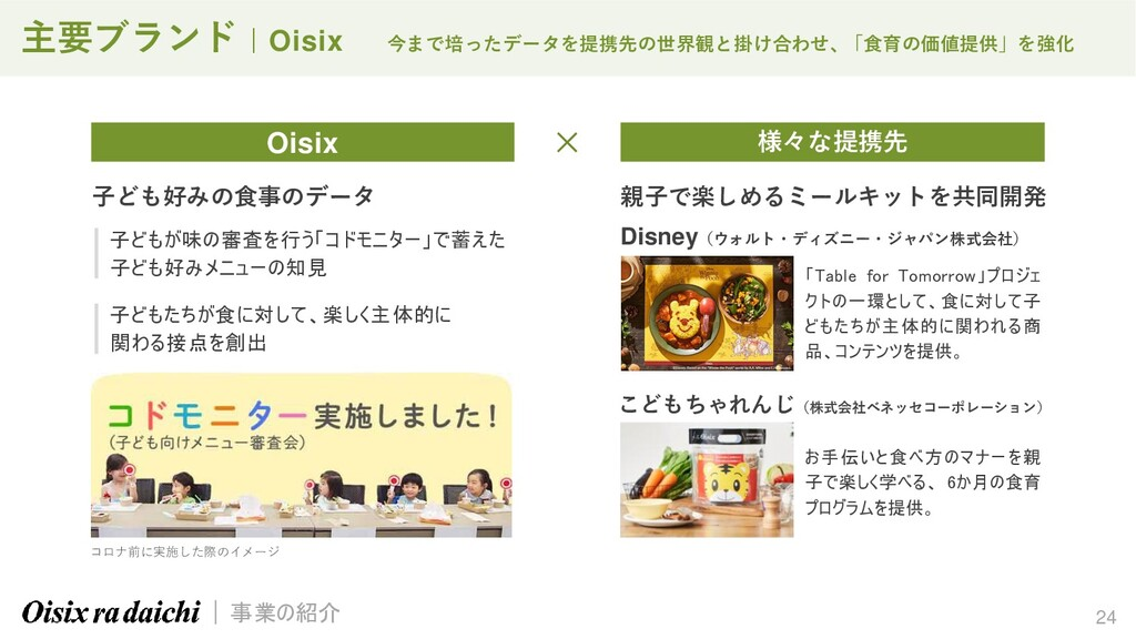 24 事業の紹介 主要ブランド | Oisix 今まで培ったデータを提携先の世界観と掛け合わせ...