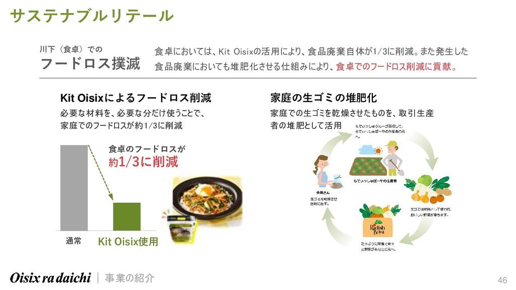 46 サステナブルリテール 事業の紹介 食卓においては、Kit Oisixの活用により、食品廃...