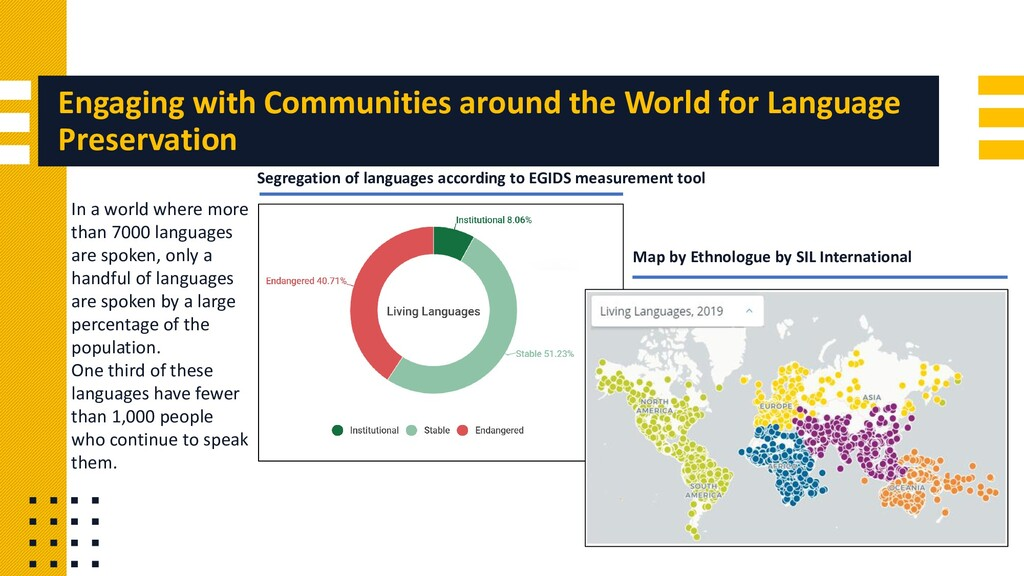 Engaging with Communities around the World for ...