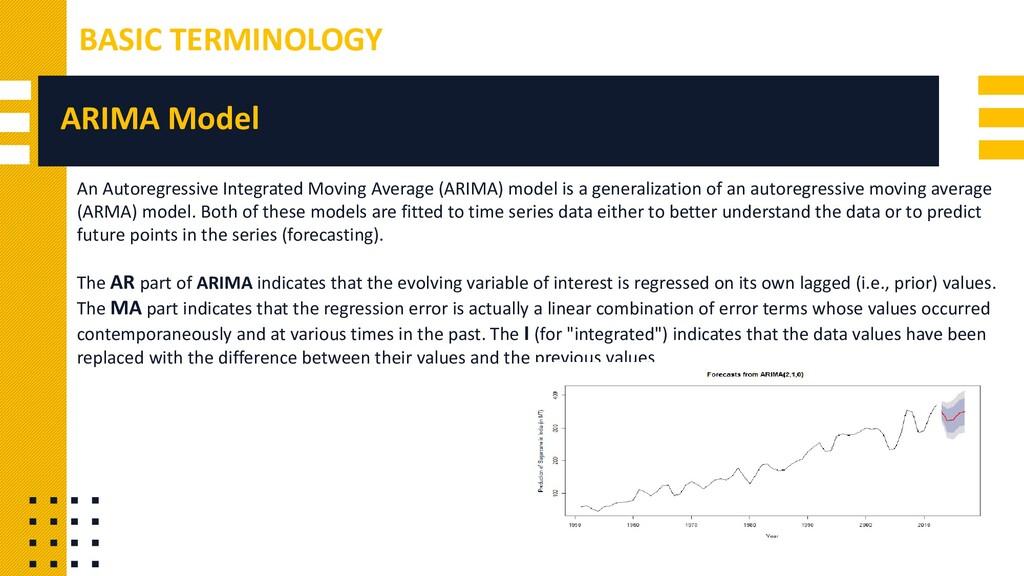 ARIMA Model An Autoregressive Integrated Moving...