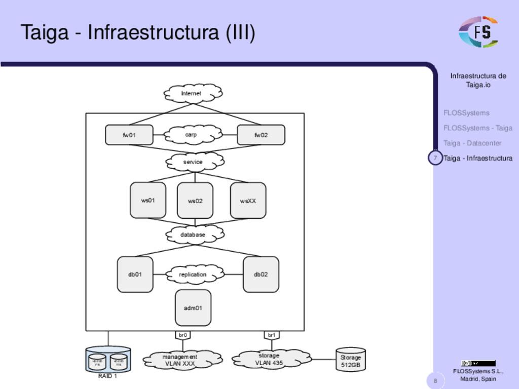 8 Infraestructura de Taiga.io FLOSSystems FLOSS...