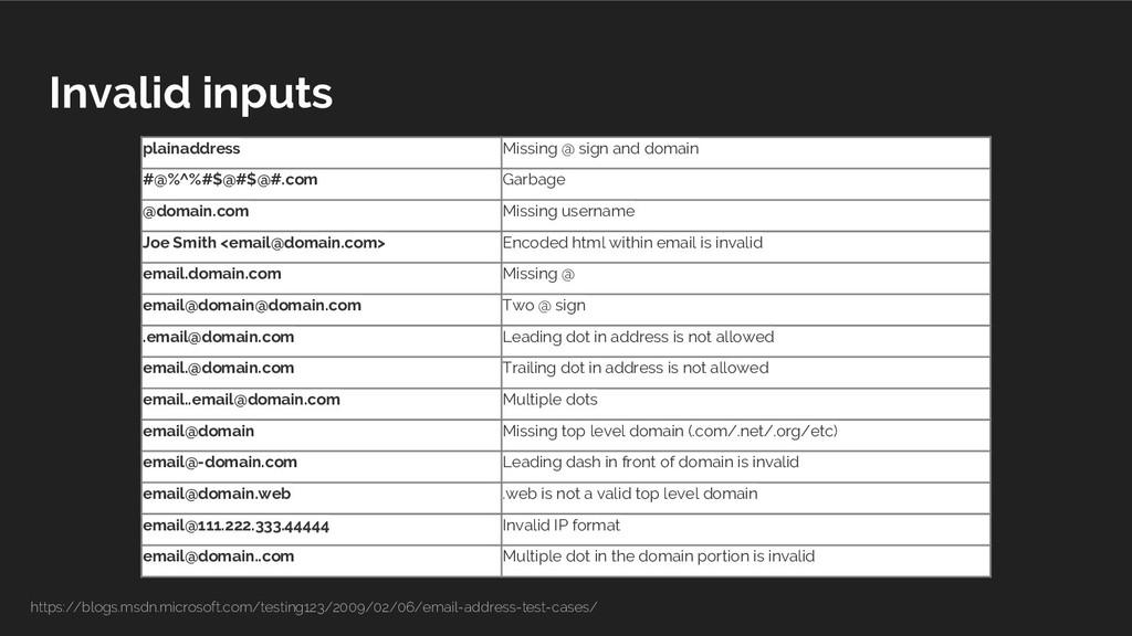 Invalid inputs https://blogs.msdn.microsoft.com...