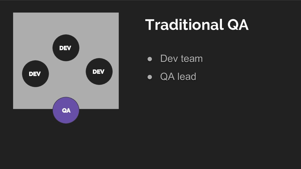 DEV DEV DEV QA Traditional QA ● Dev team ● QA l...