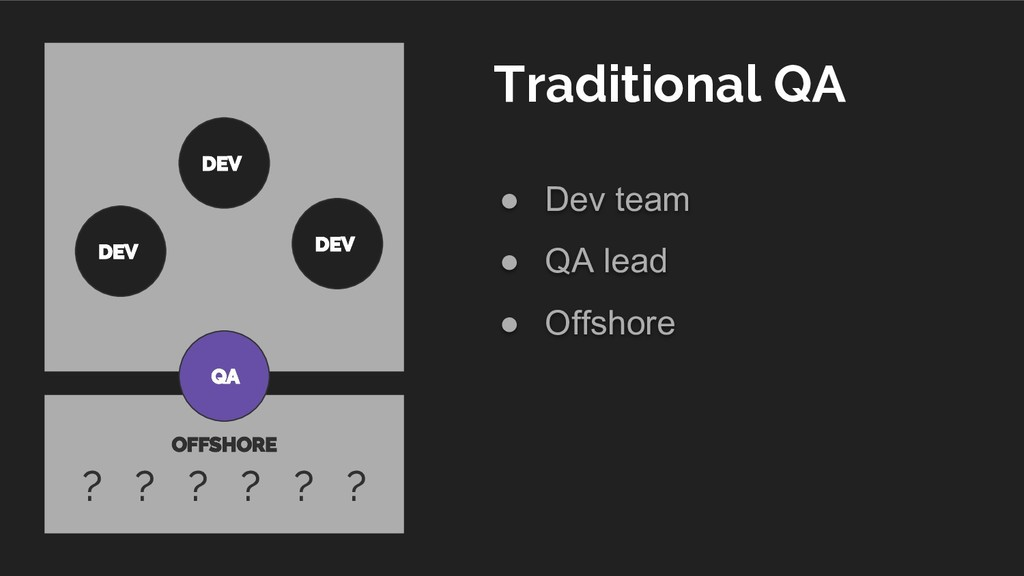 DEV DEV DEV OFFSHORE ? ? ? ? ? ? QA Traditional...