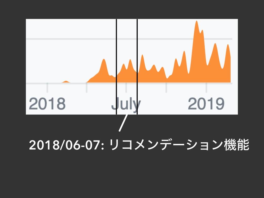 2018/06-07: Ϧίϝϯσʔγϣϯػ
