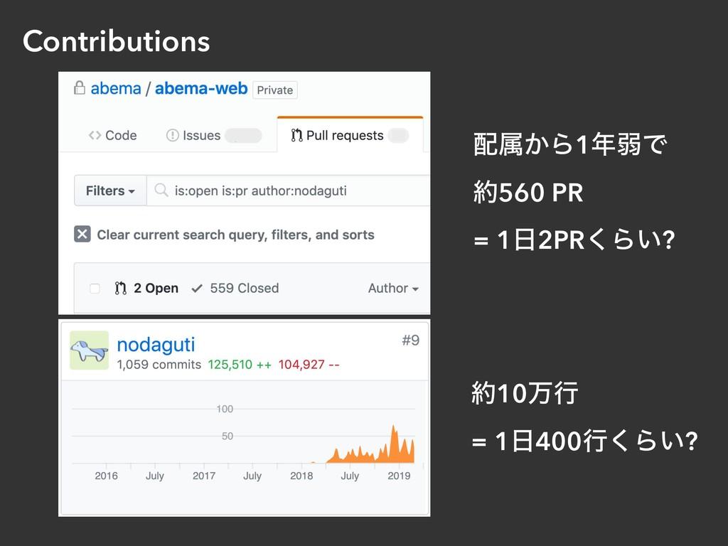 Contributions ଐ͔Β1ऑͰ 560 PR = 12PR͘Β͍? 1...