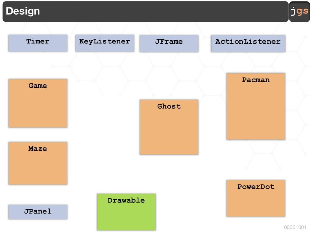 jgs 00001001 Design Timer KeyListener JFrame Ac...