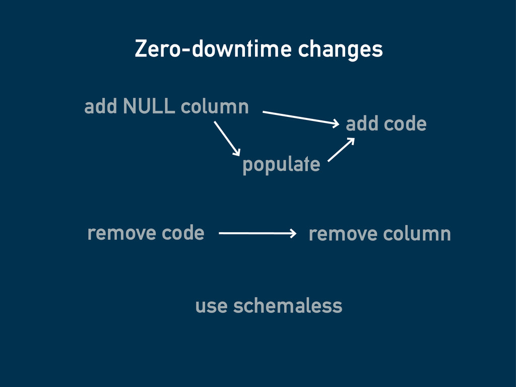 Zero-downtime changes add NULL column add code ...
