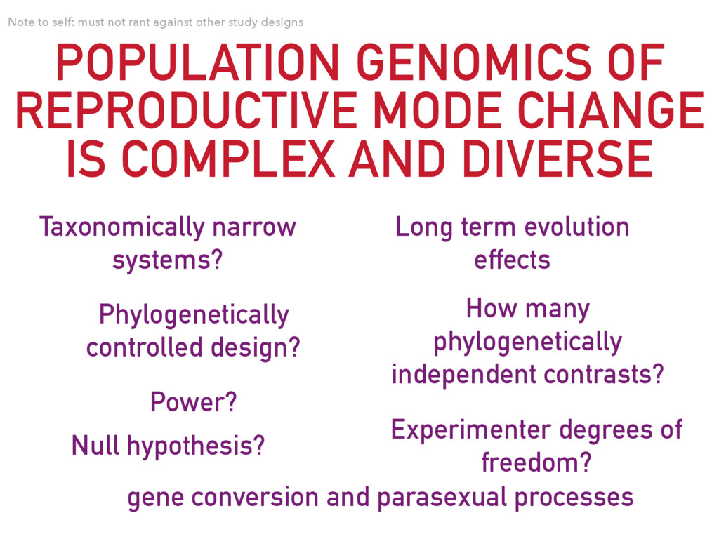 POPULATION GENOMICS OF REPRODUCTIVE MODE CHANGE...
