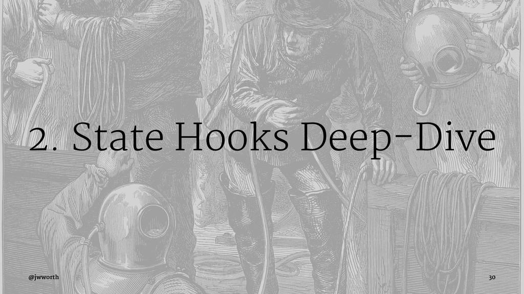 2. State Hooks Deep-Dive @jwworth 30